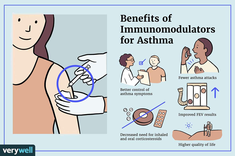 Benefits of Immunomodulators for Asthma