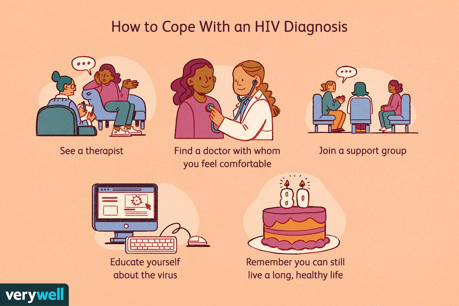 How to Cope With an HIV Diagnosis