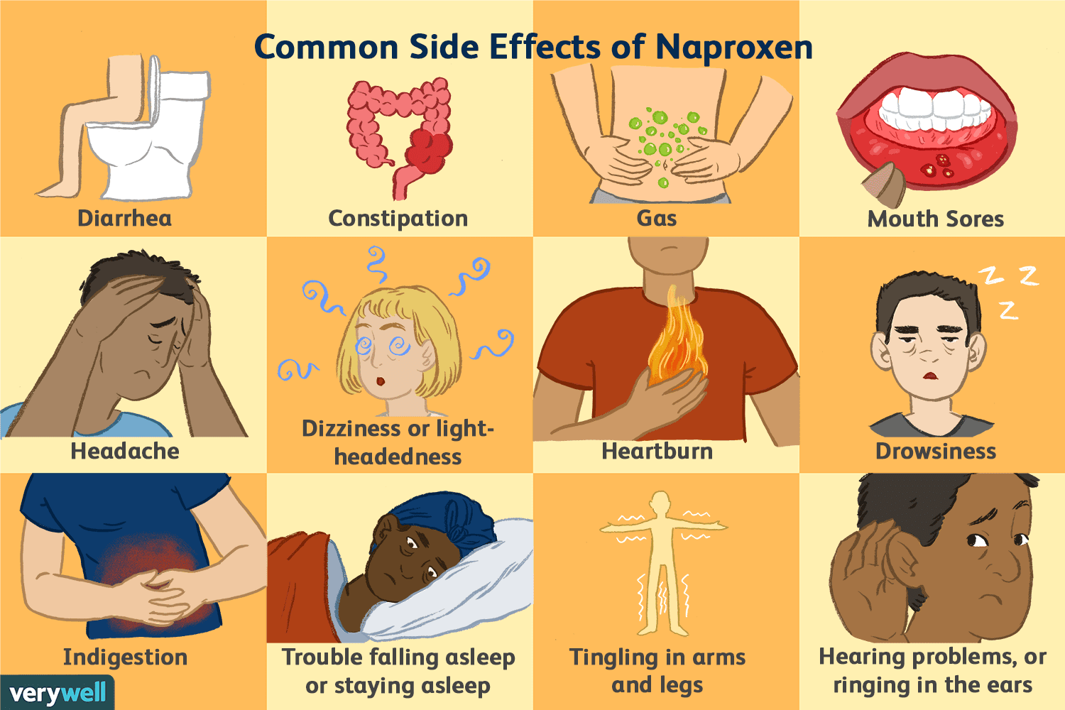 Treating Arthritis With Naproxen
