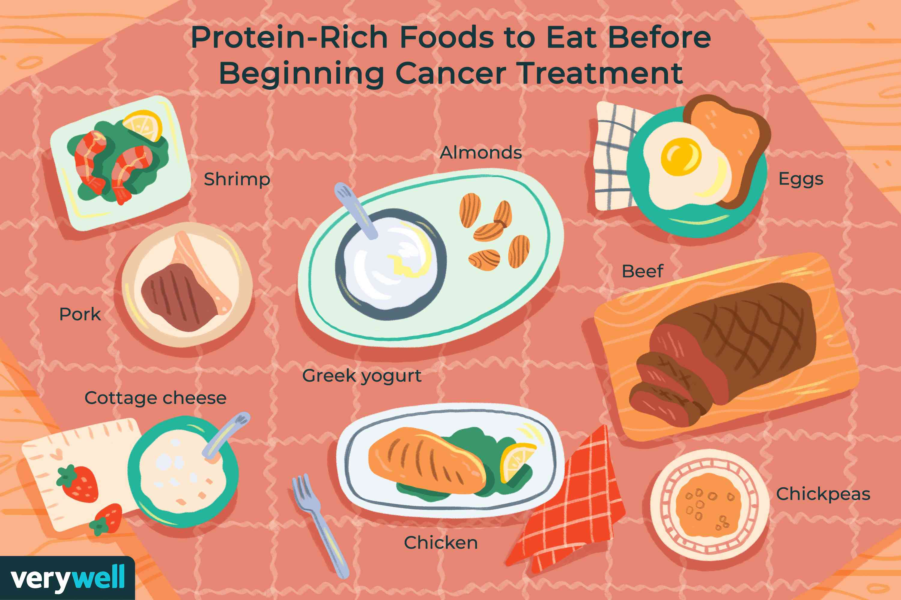 Protein-Rich Foods to Eat Before Beginning Cancer Treatment