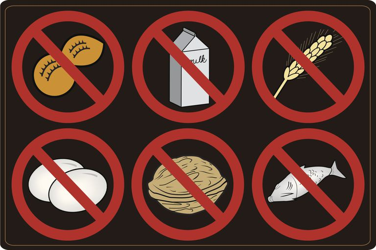 Food-Allergy-Icons:Getty-Images.jpg