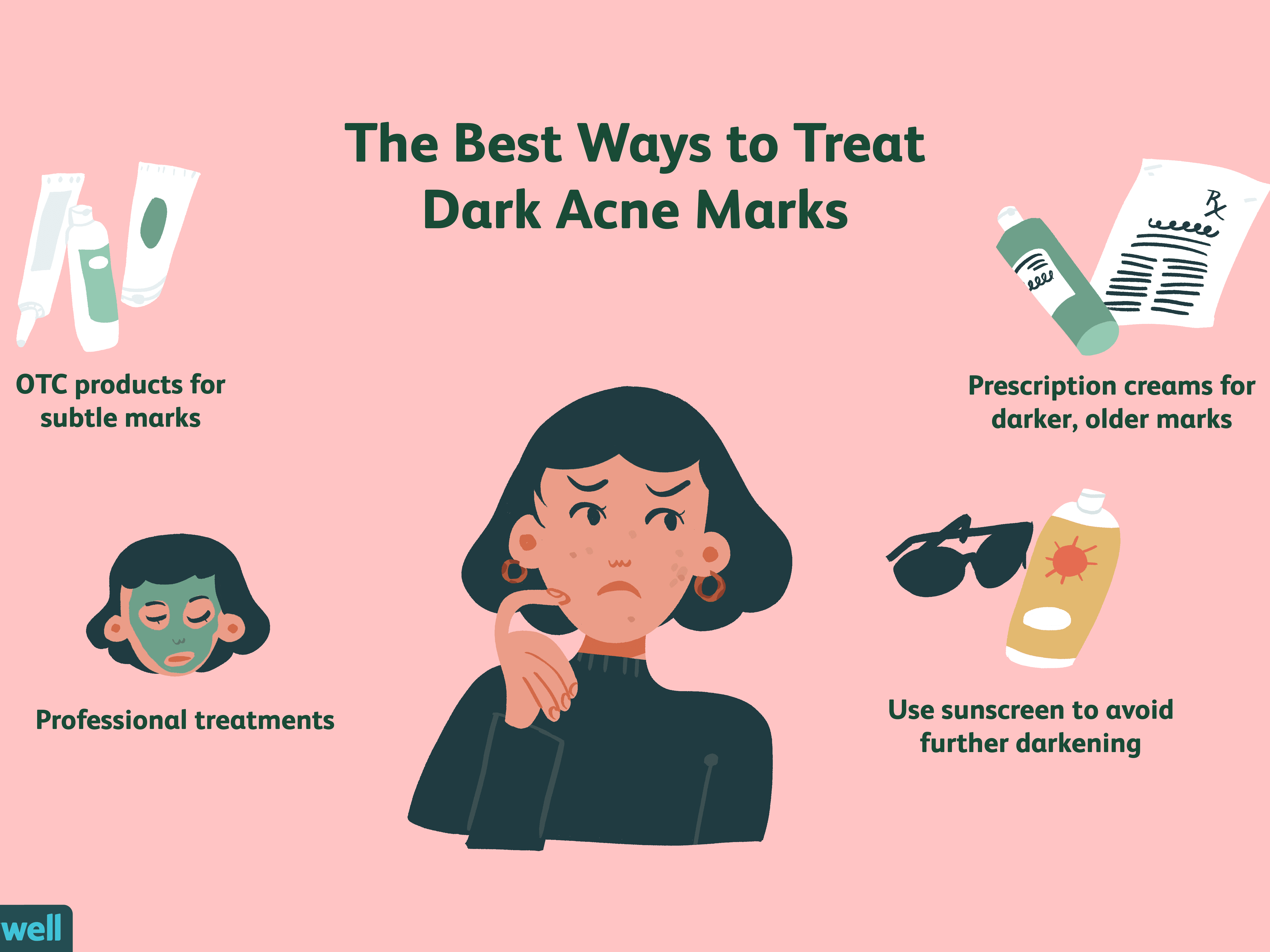 Post Inflammatory Hyperpigmentation And Acne
