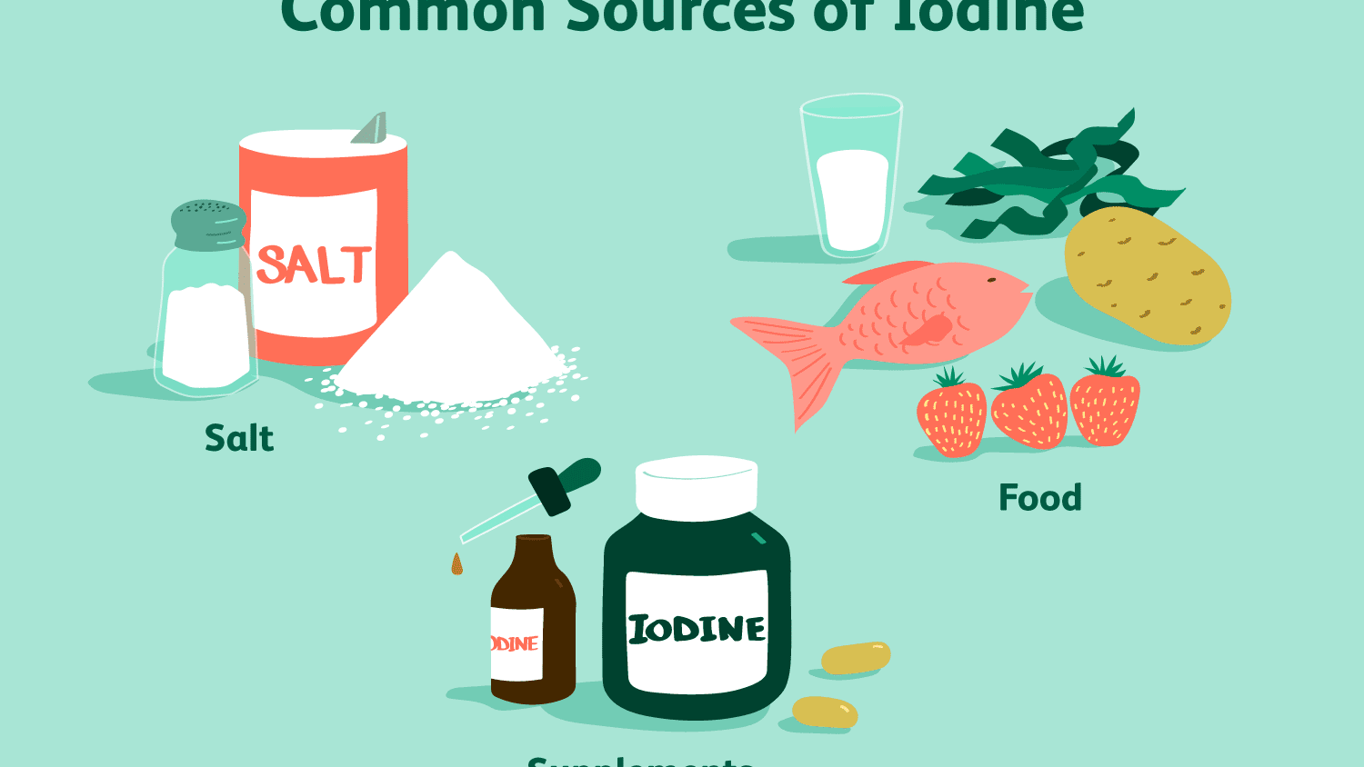 Iodine Benefits Side Effects And Preparations