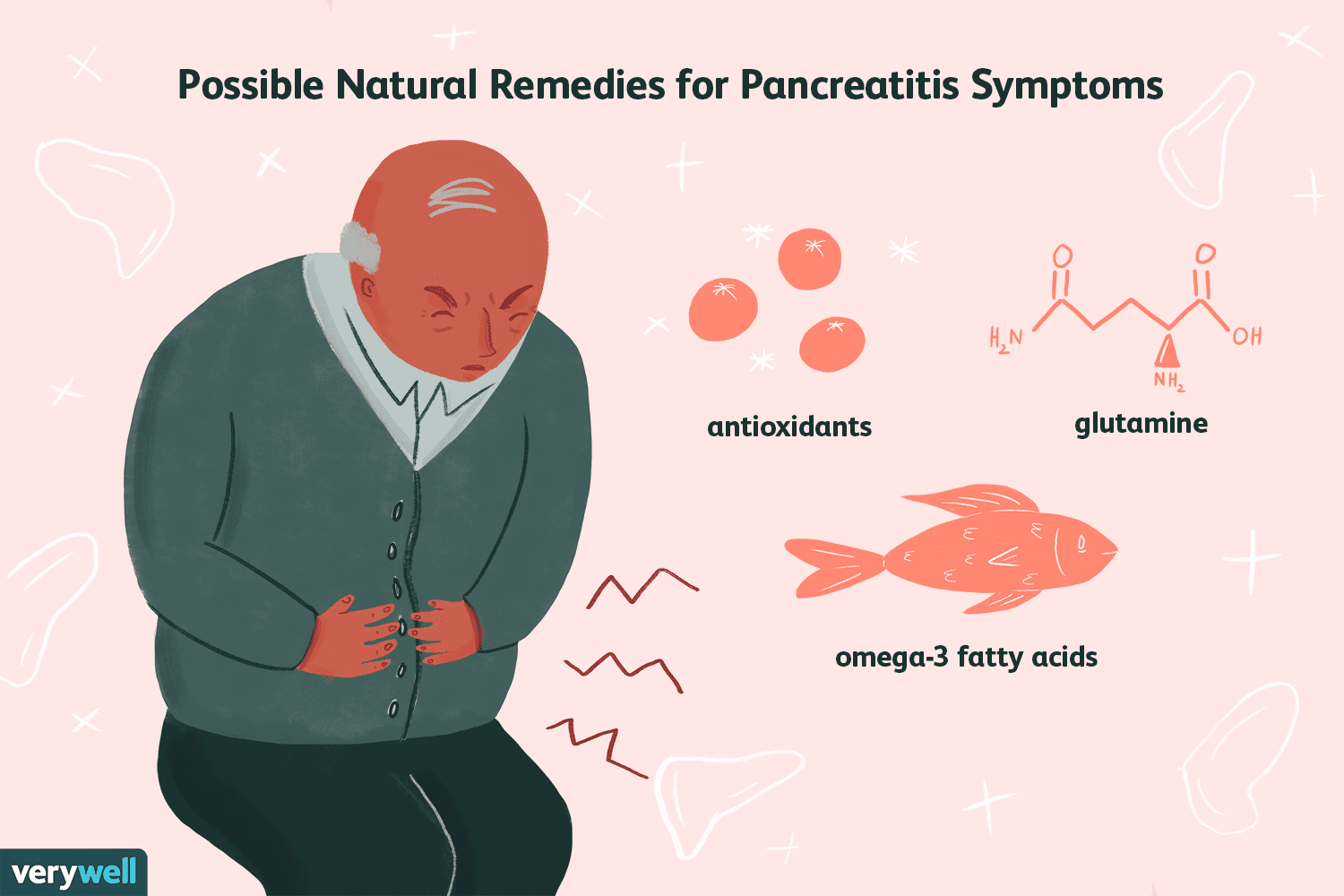 Natural Remedies to Relieve Pancreatitis