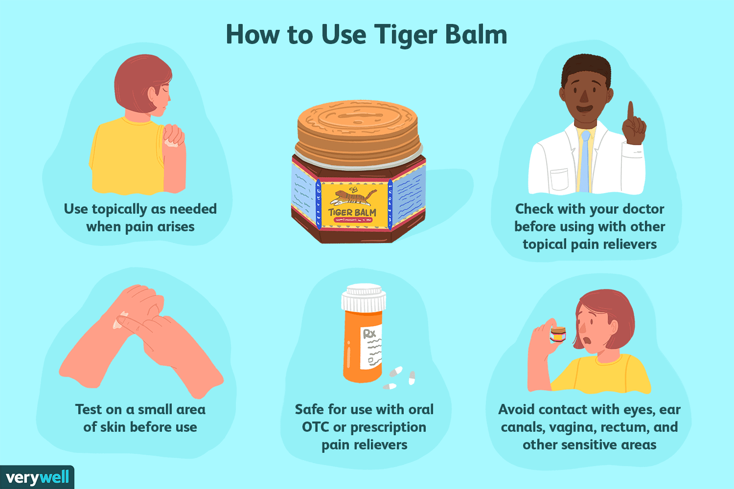 Tiger Balm: Uses, Formulations, and Precautions