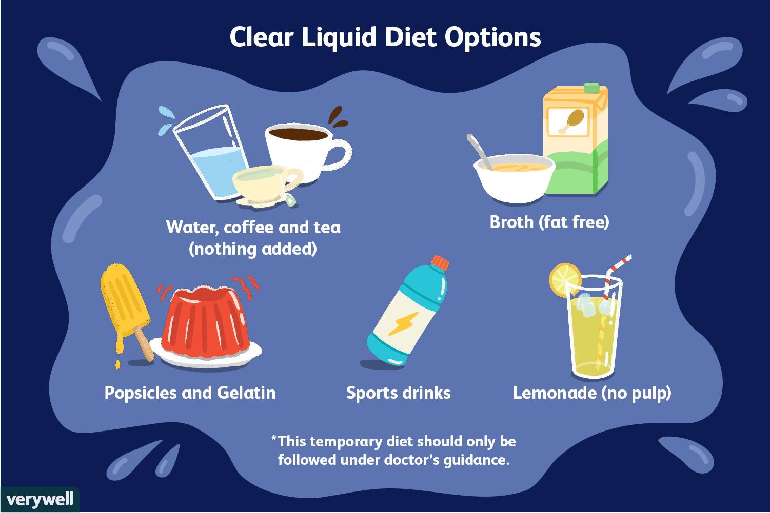 24 hour clear liquid diet