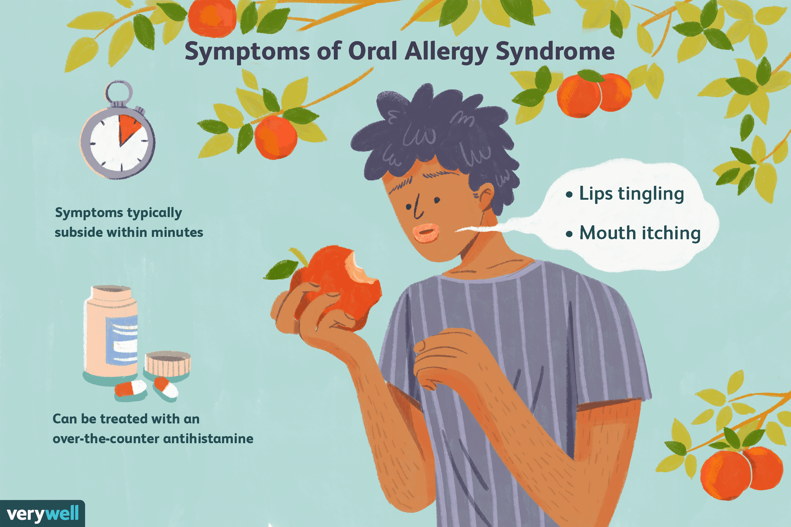 Oral Allergy Syndrome: Raw Apples Make Your Mouth Itch