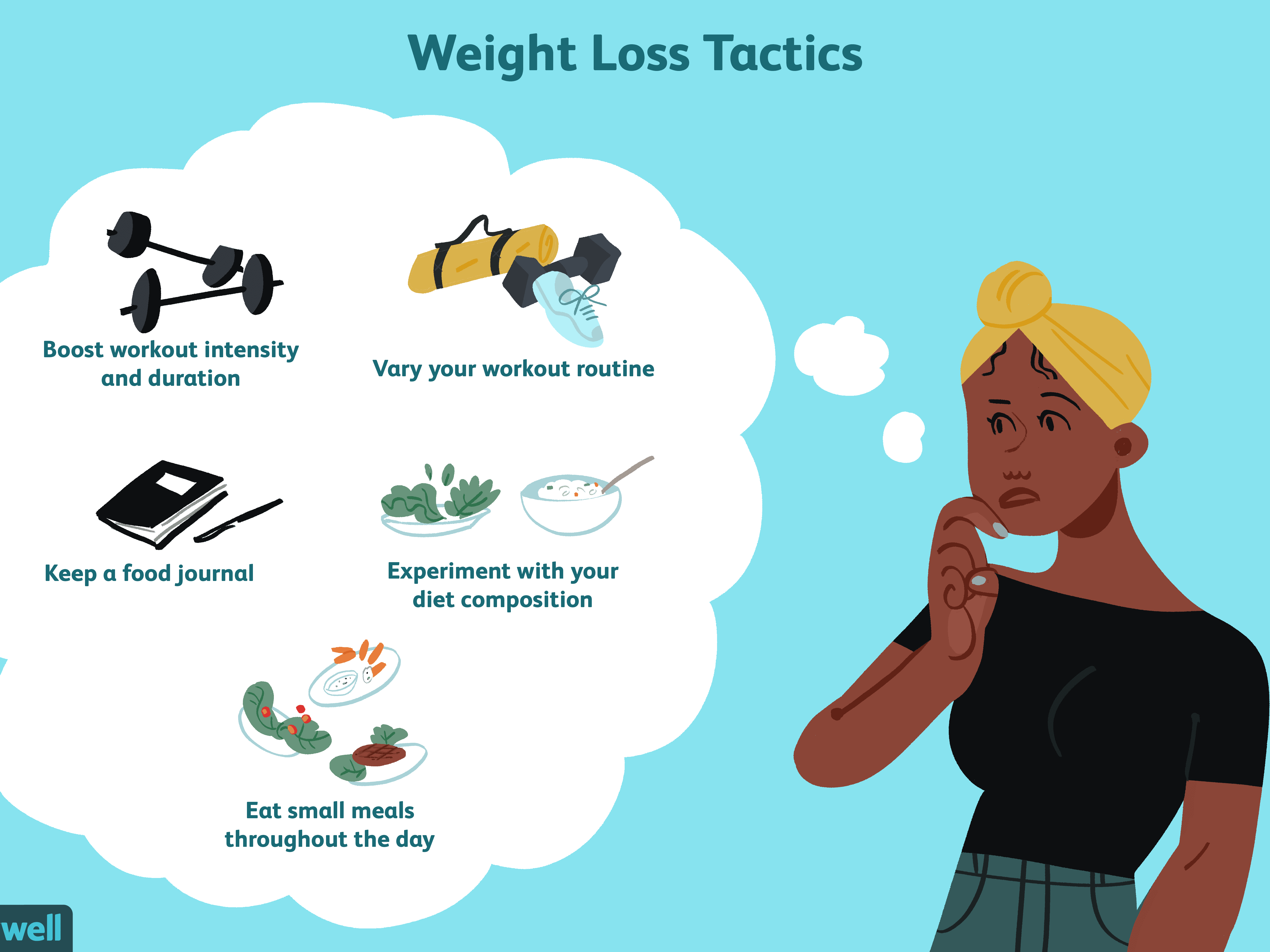 can thyroid cause weight loss