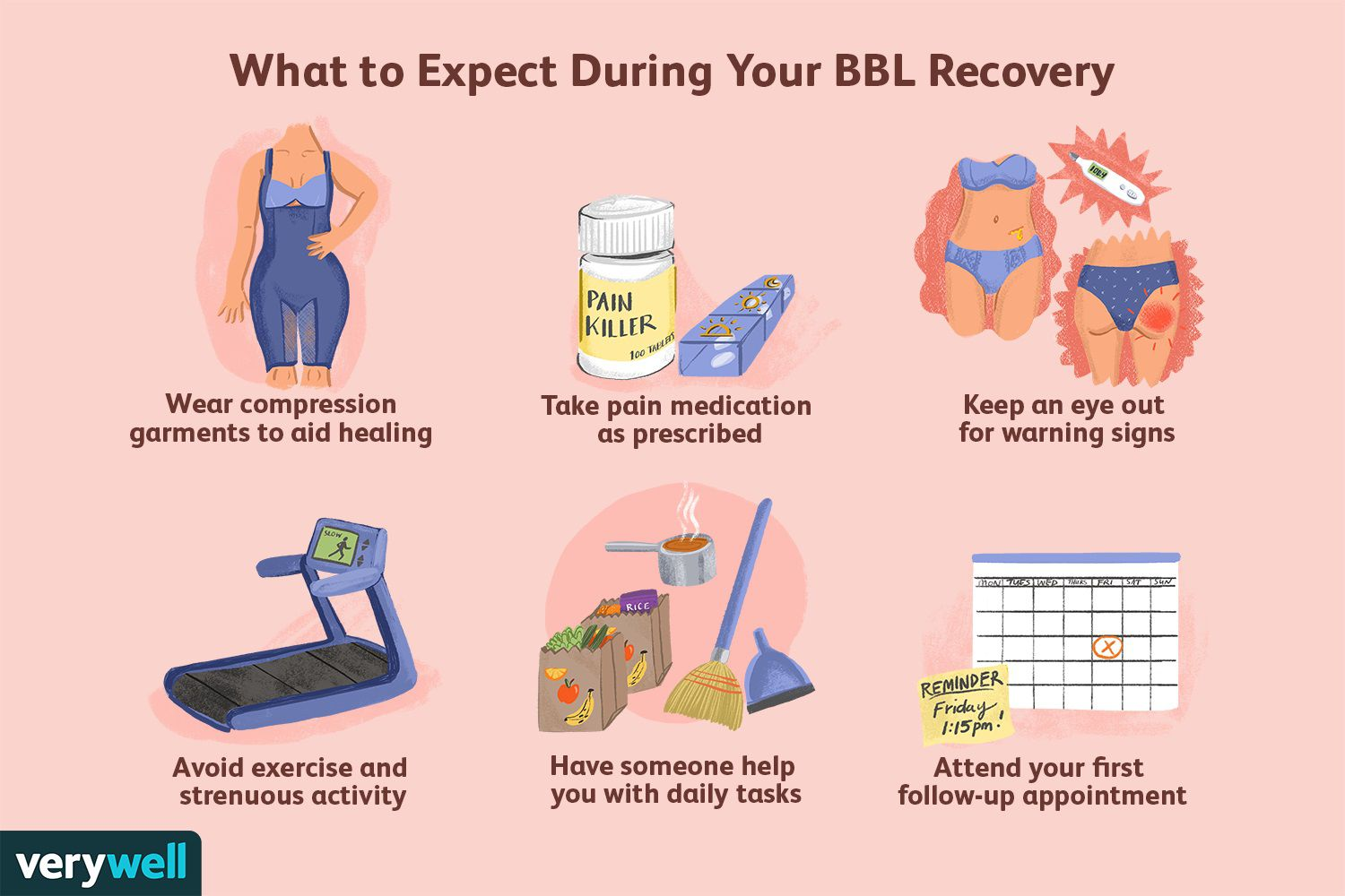What to Expect During Your BBL Recovery