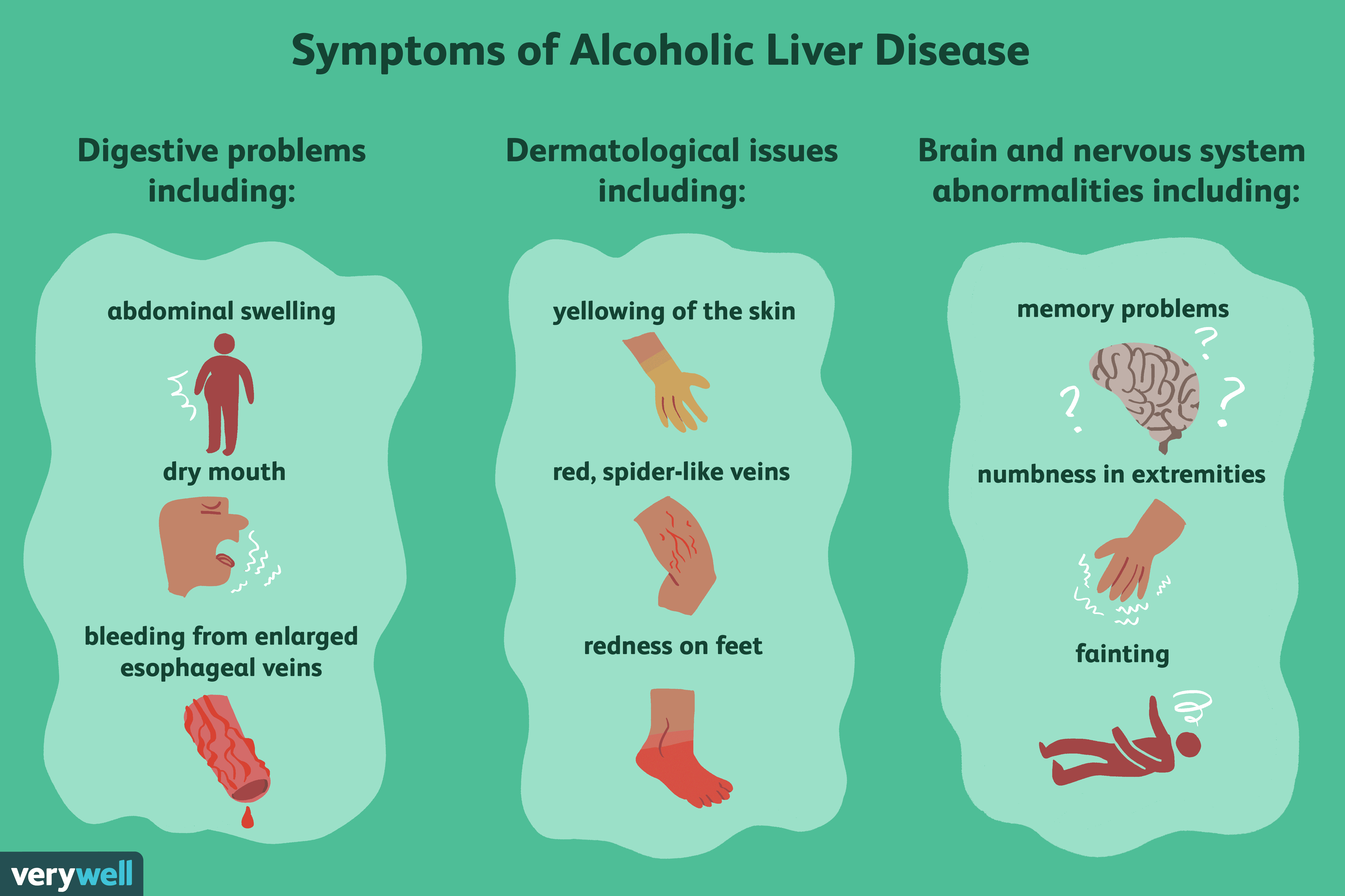 How Long Can I Live With Alcoholic Liver Disease? - photo#47