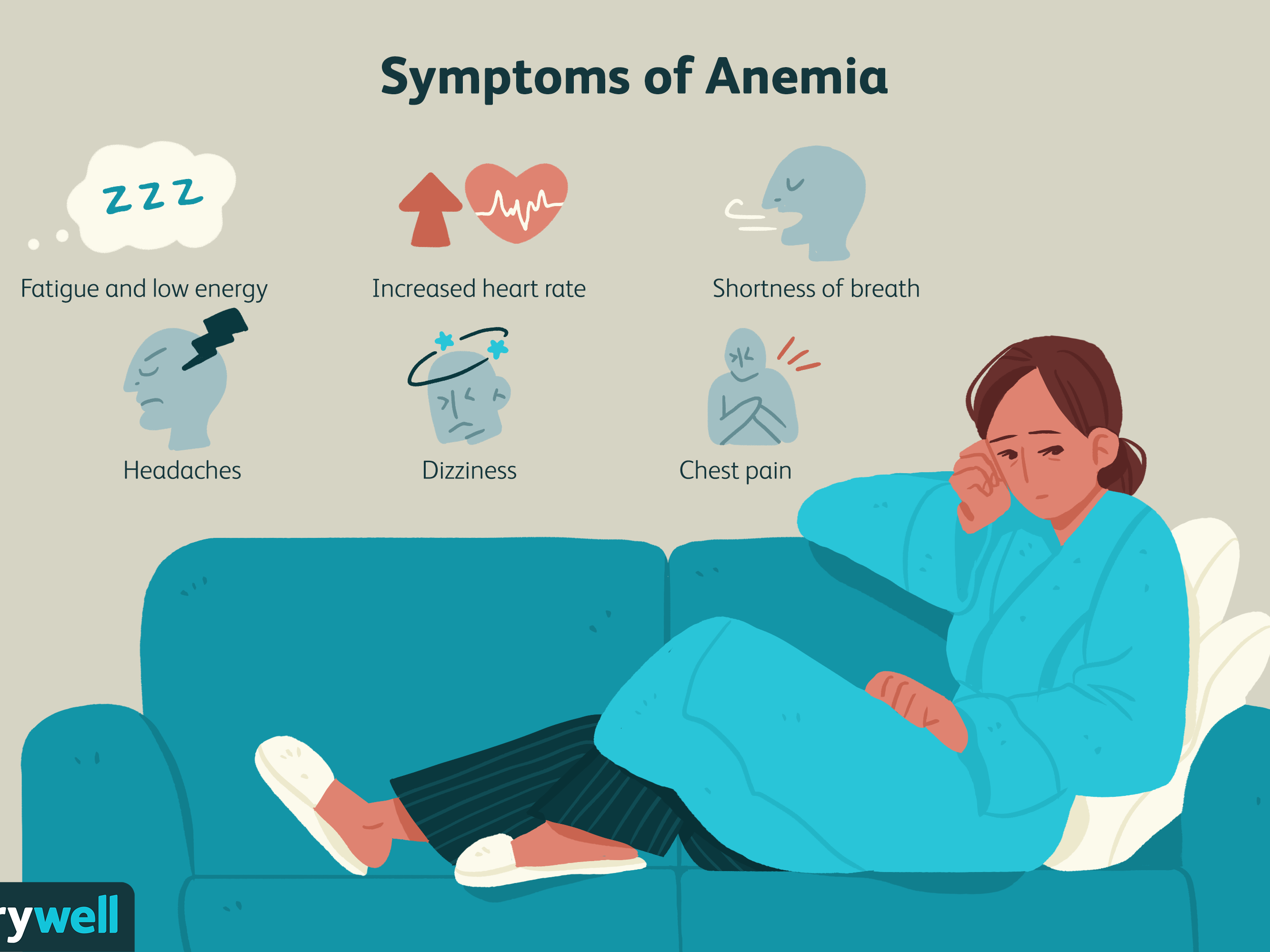 Postoperative Risks of Anemia and Blood Loss