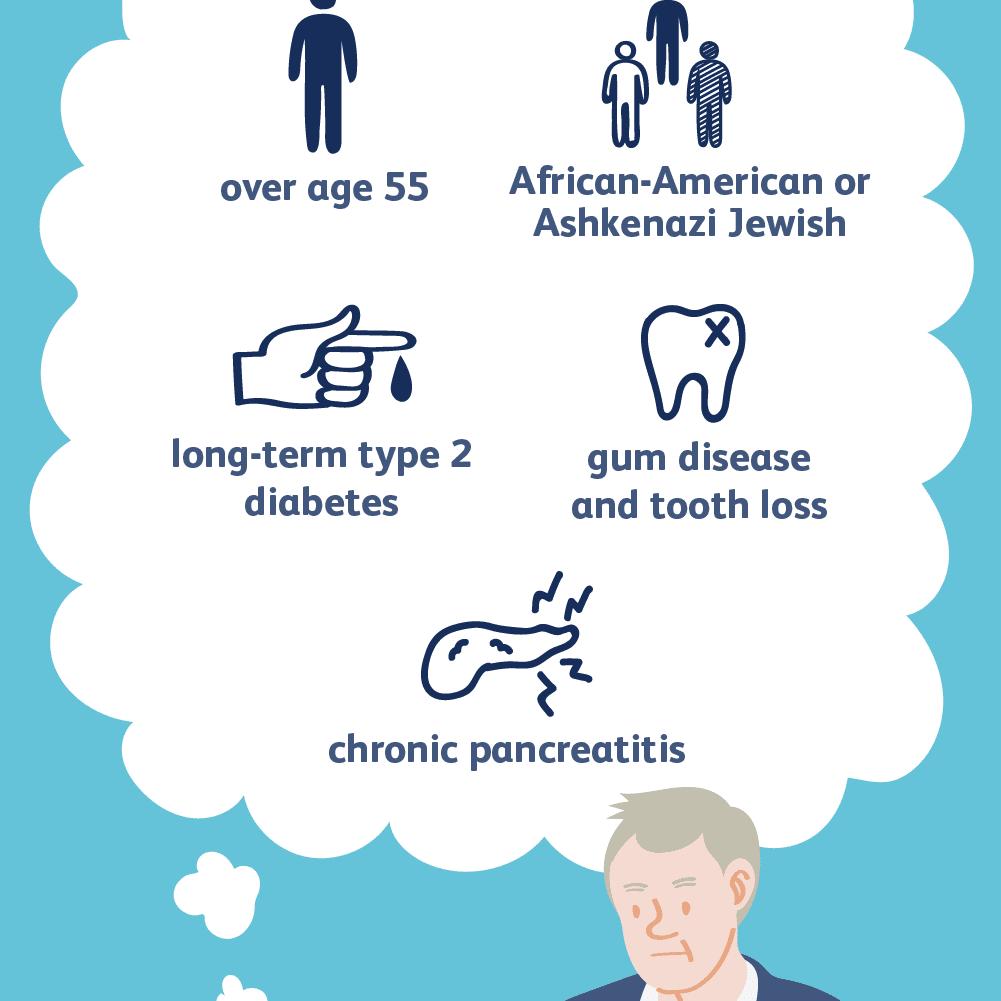 pancreatic cancer risk factors