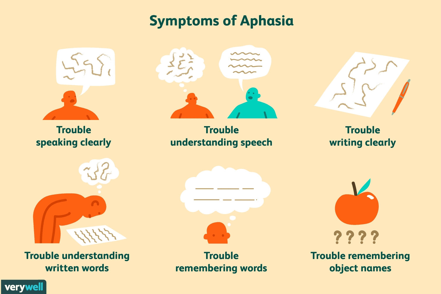 Aphasia in Multiple Sclerosis: Causes and Symptoms