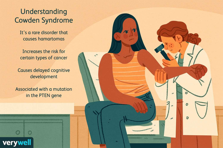 Understanding Cowden Syndrome