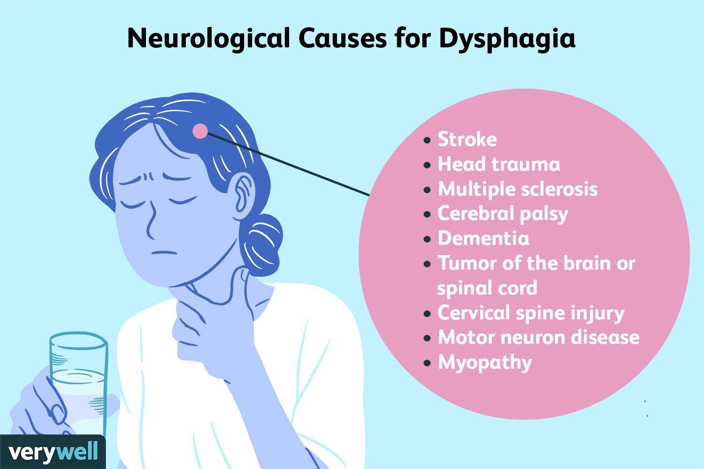 neurological causes for dysphagia