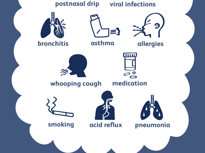 Causes and Diagnosis When You Can't Stop Coughing