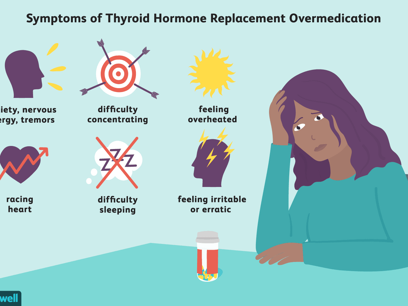 Are You Taking Too Much Thyroid Medication
