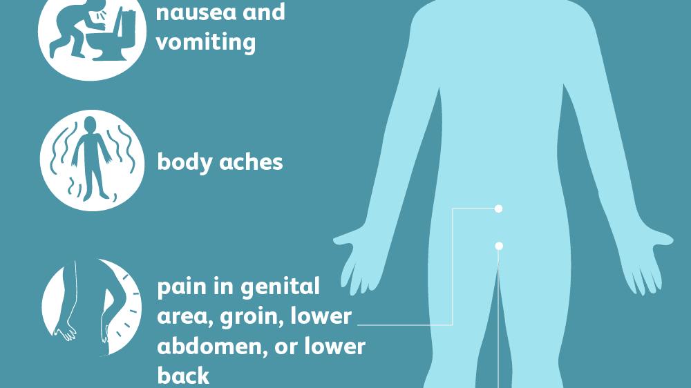 nonbacterial prostatitis symptoms