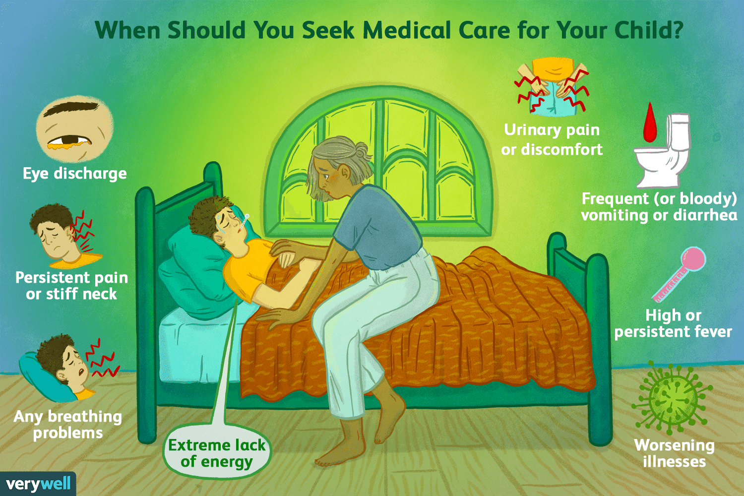 When to Seek Medical Care for Your Child