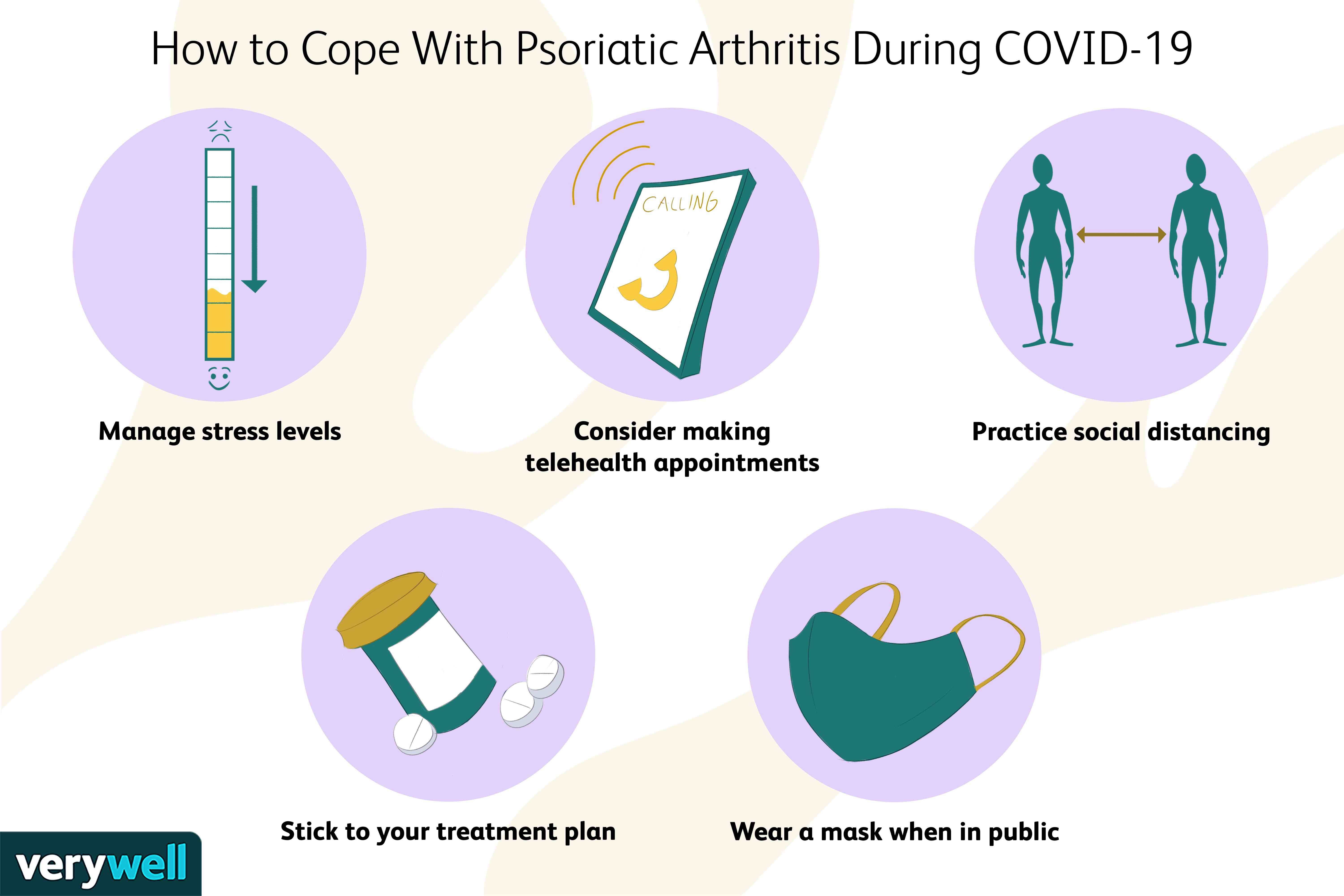 how to cope with psoriatic arthritis during covid19