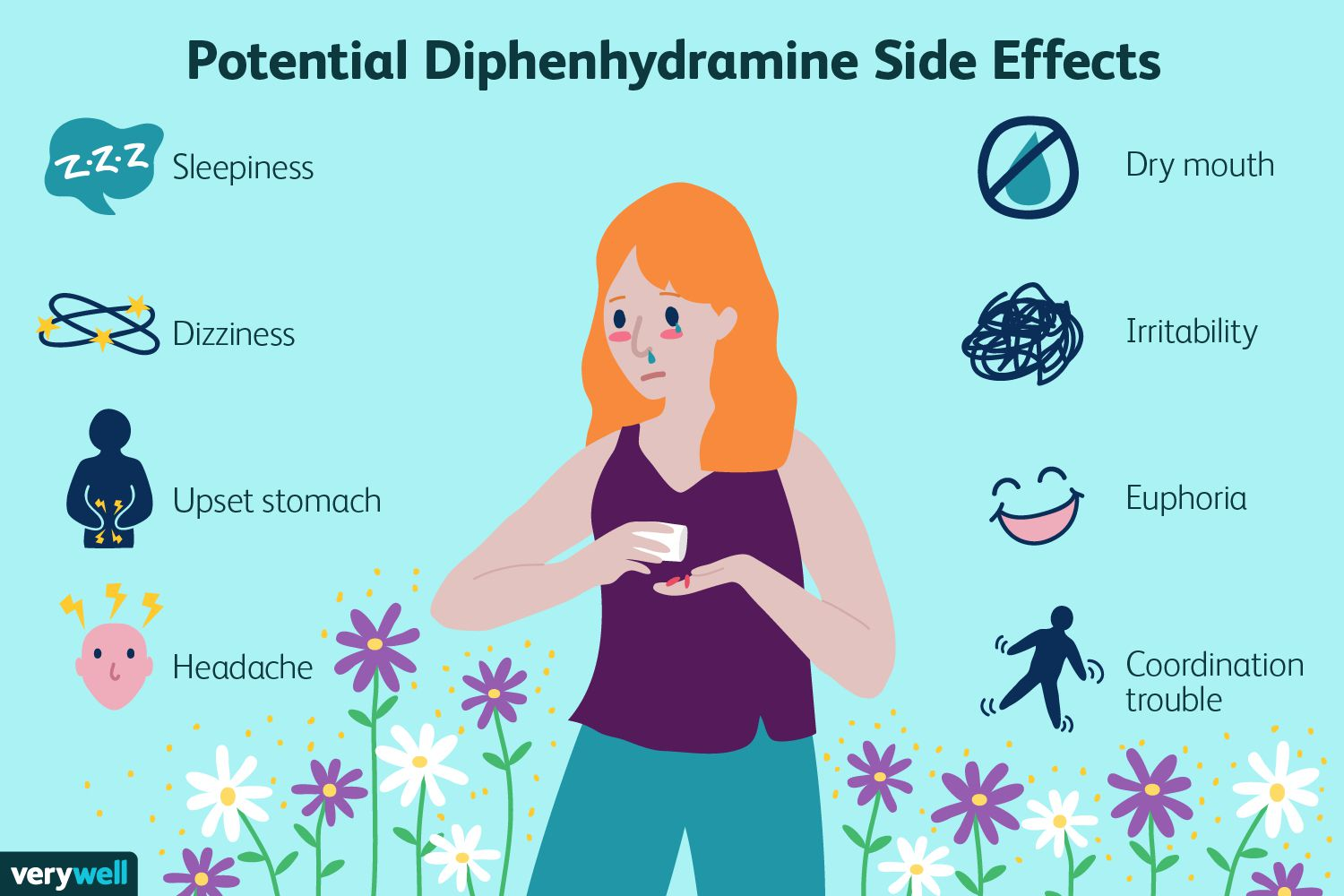 Potential Diphenhydramine Side Effects