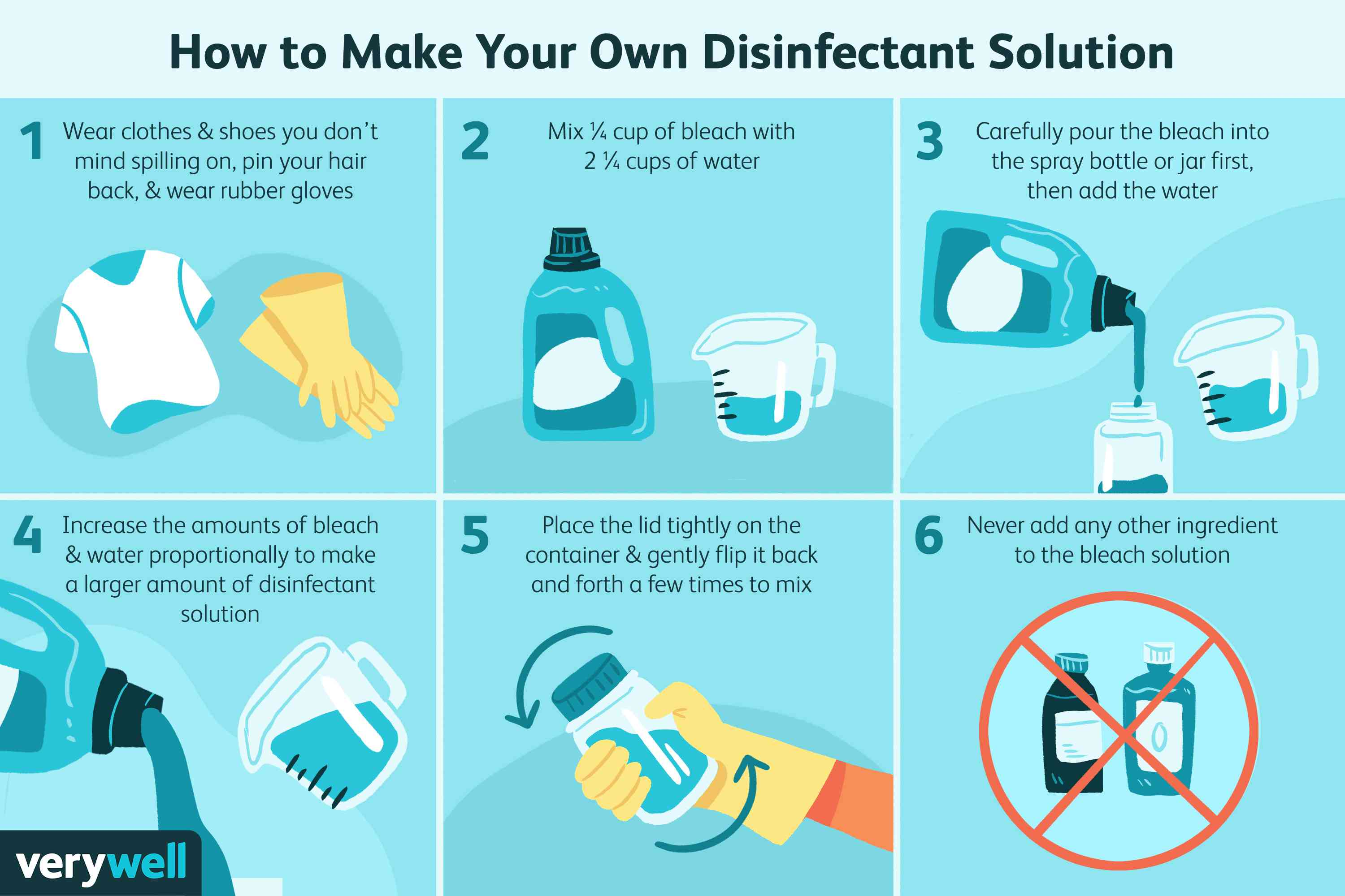 How to Make Your Own Disinfectant Solution