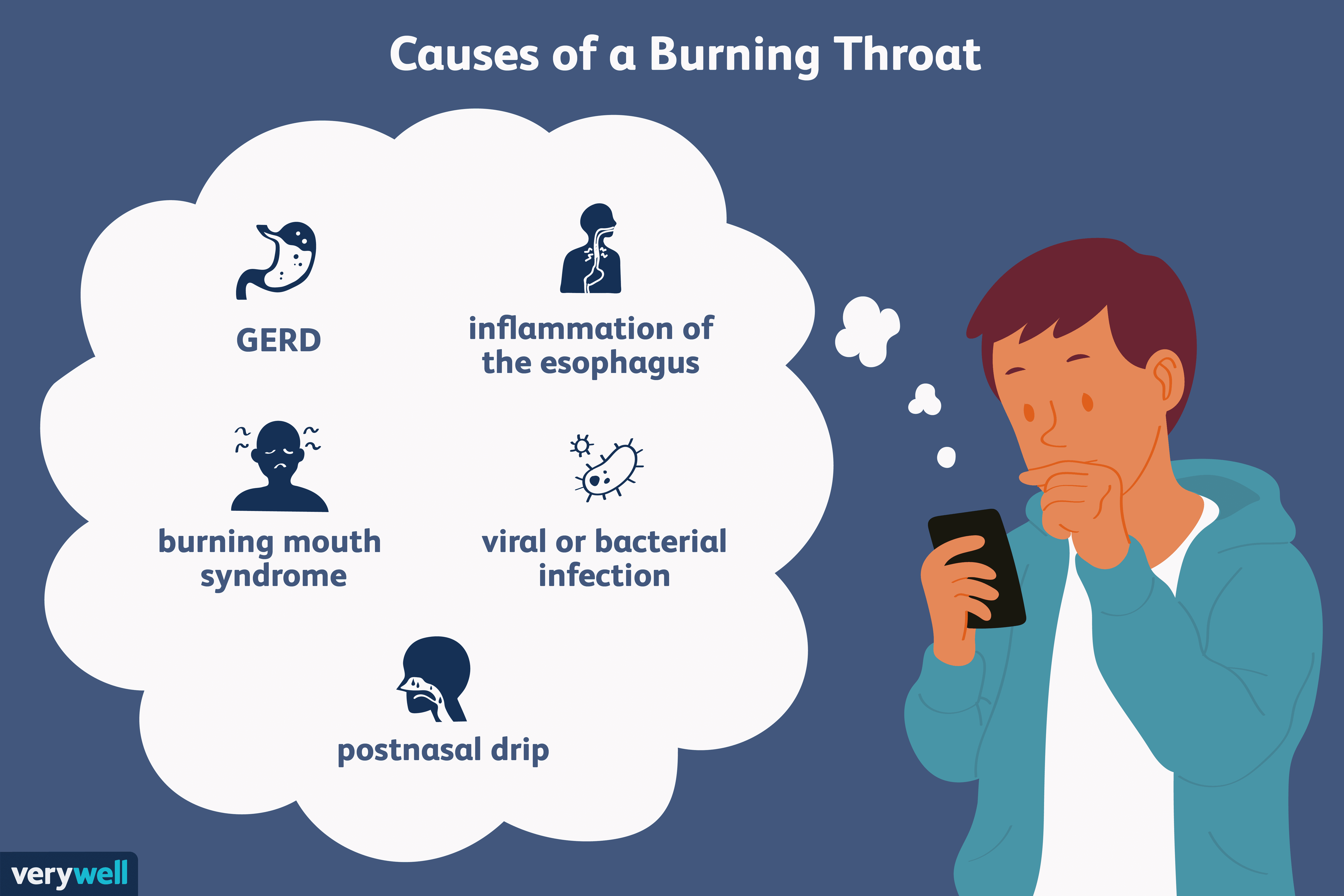 5 Reasons Why Your Throat May Be Burning