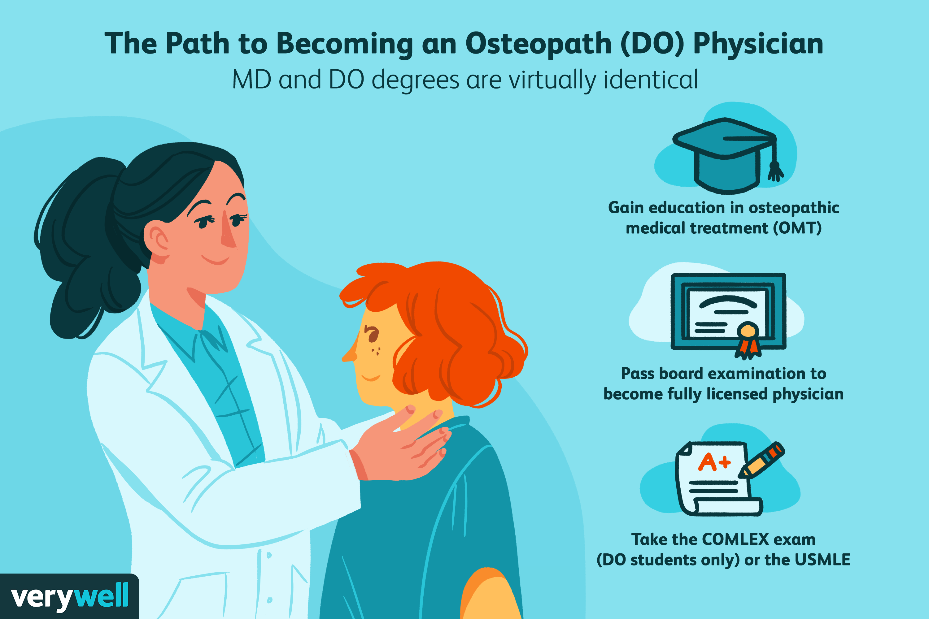 Differences Between a DO and an MD Physician