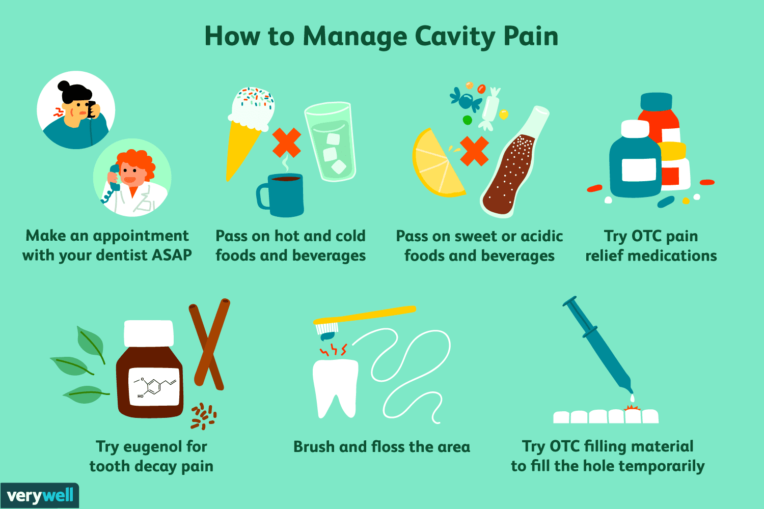 how to manage your cavity or tooth decay pain