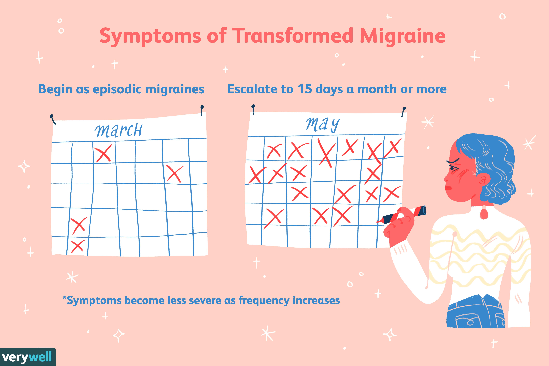 transformed migraine