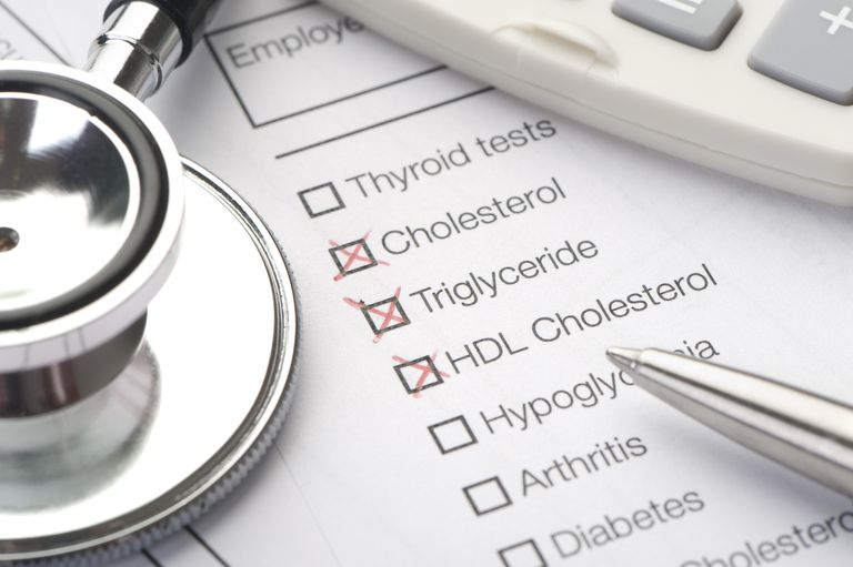 A medical form with cholesterol and triglyceride lab tests checked