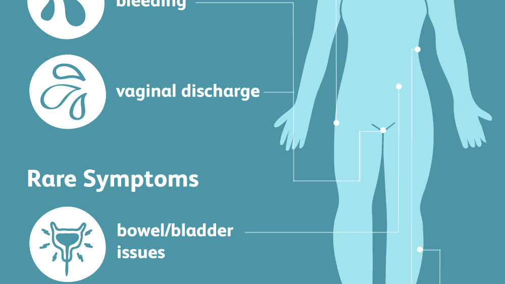 Cervical Cancer Signs Symptoms And Complications