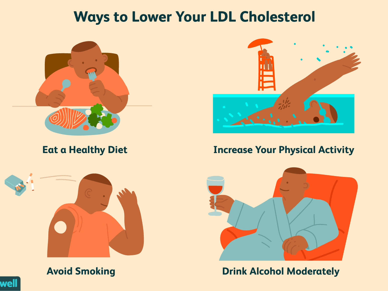 lower bad cholesterol with diet
