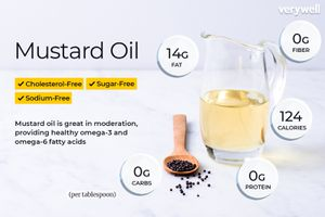 Mustard oil annotated
