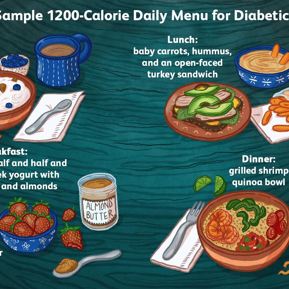 sample diets for diabetics