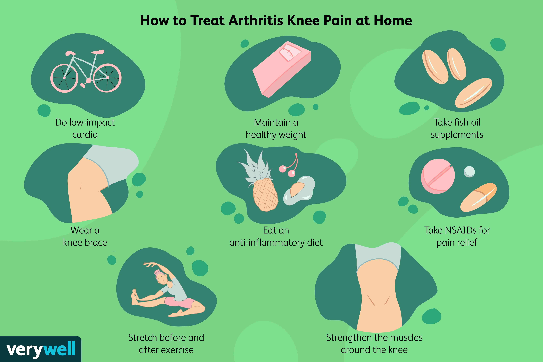 How to Treat Arthritis Knee Pain at Home