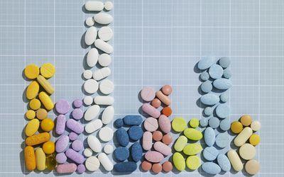 Bar graph created with various pills