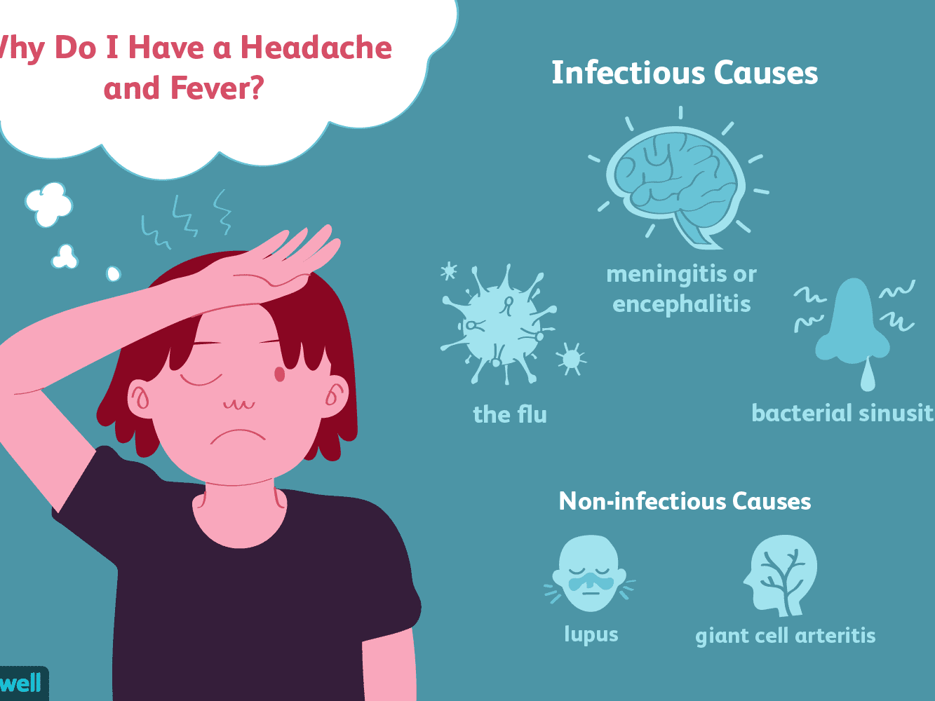 Infections That Cause Headaches And A Fever
