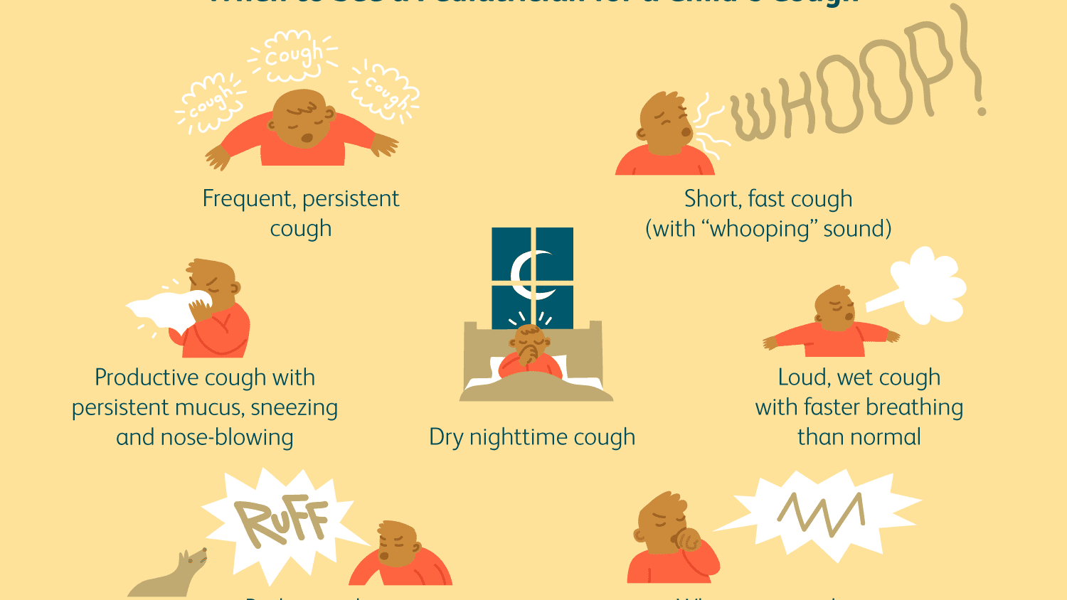 When to See a Doctor for Your Child's Cough