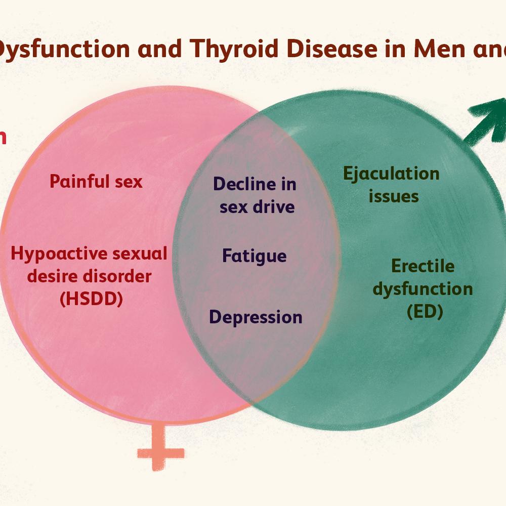 Thyroid Disease In Men Symptoms Causes Diagnosis Treatment