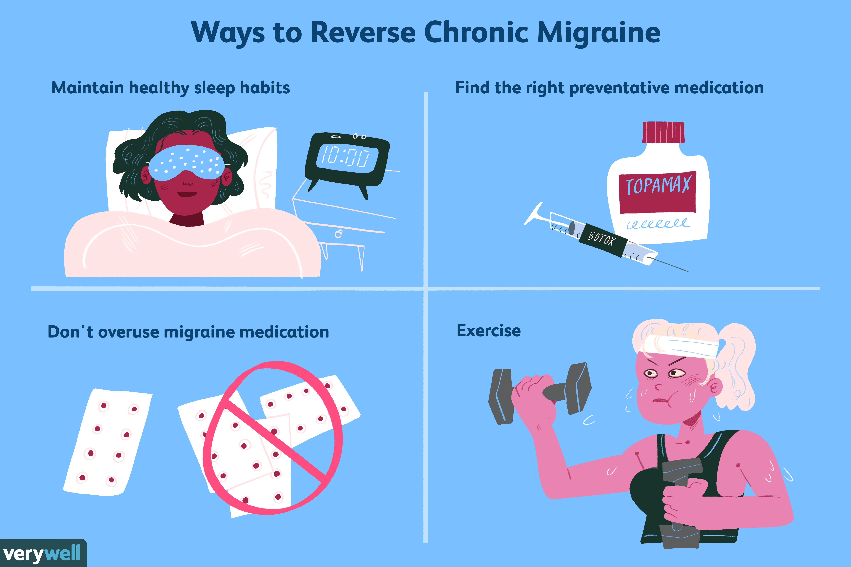 ways to reverse chronic migraine