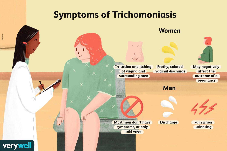 Cauta i Trichomonas Man