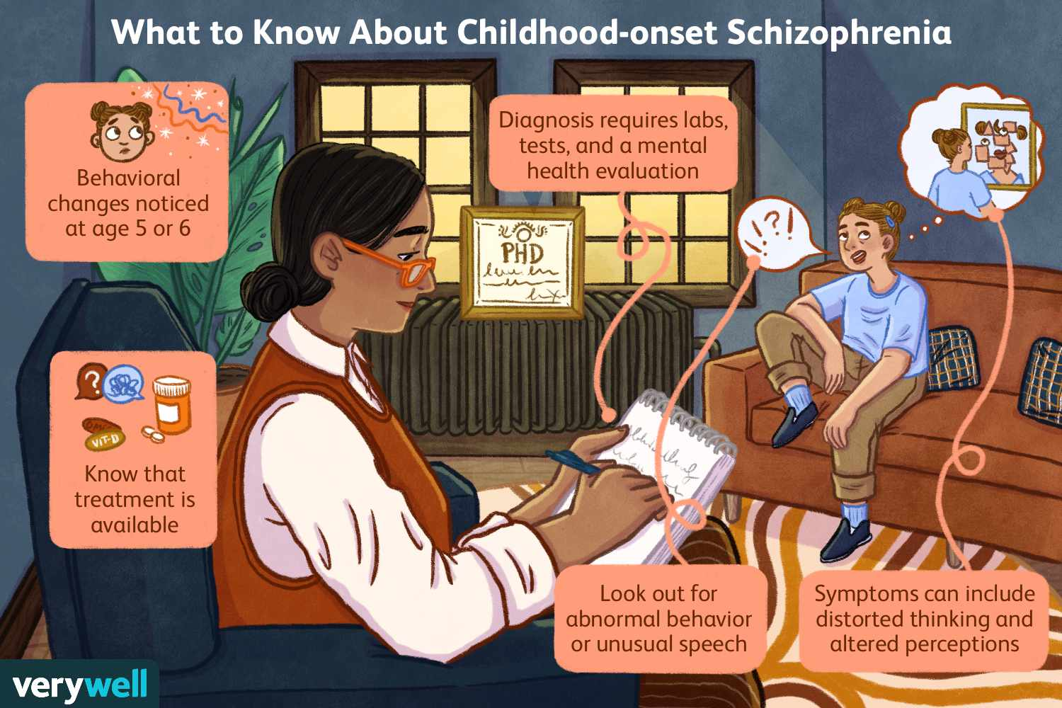 What to Know About Childhood-onset Schizophrenia