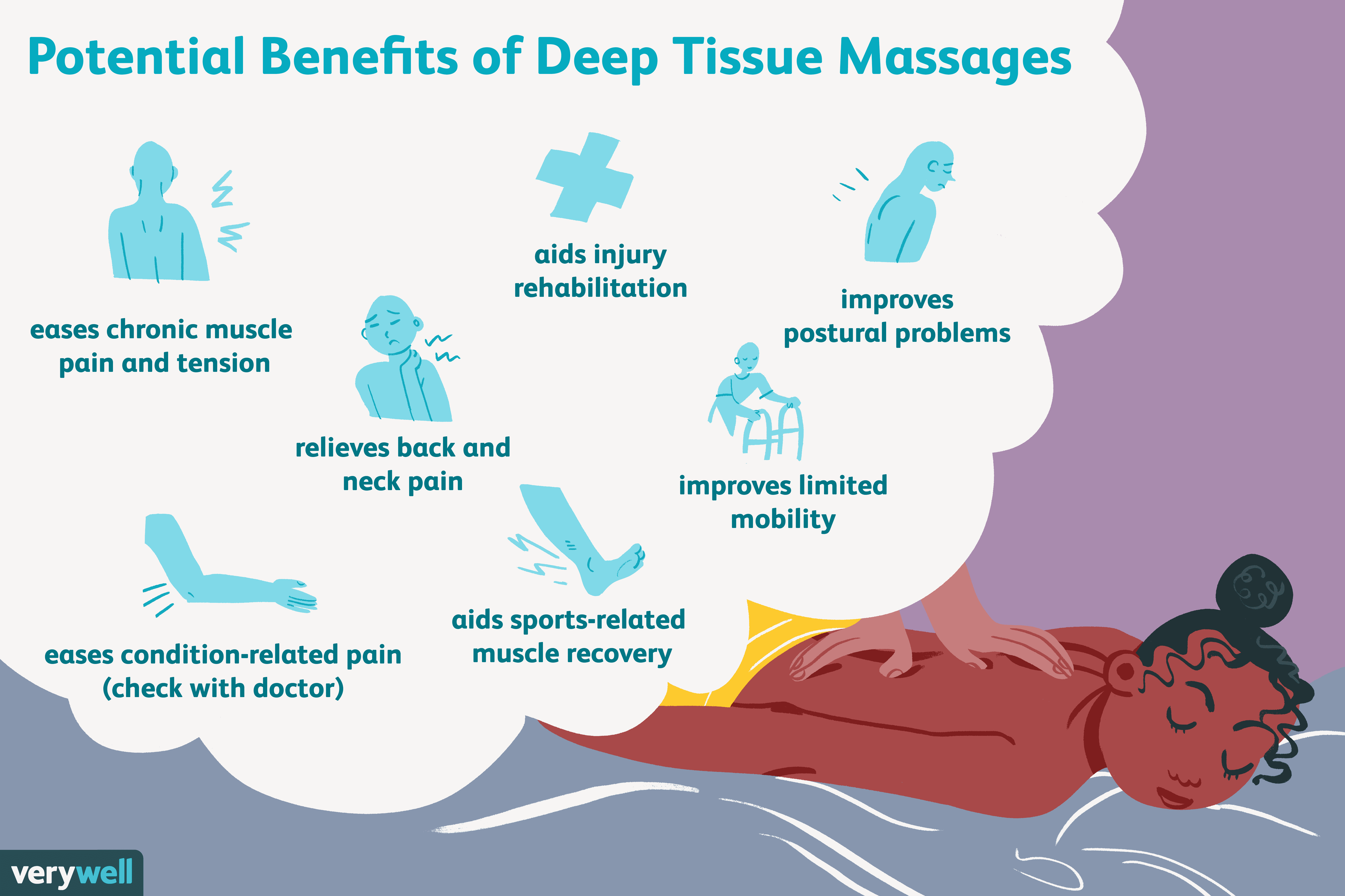 7f9122b2ed4 Everything You Need to Know About Deep Tissue Massage
