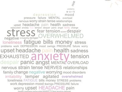 A word cloud in the shape of a bomb includes the words anxiety, stress, and related feelings.