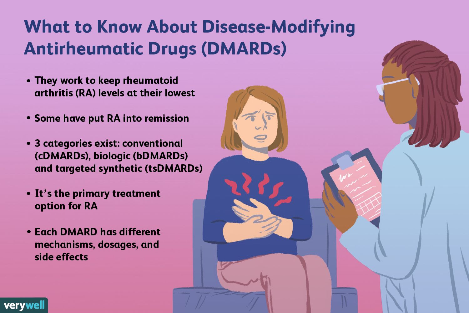 What to Know About Disease-Modifying Antirheumatic Drugs (DMARDS)