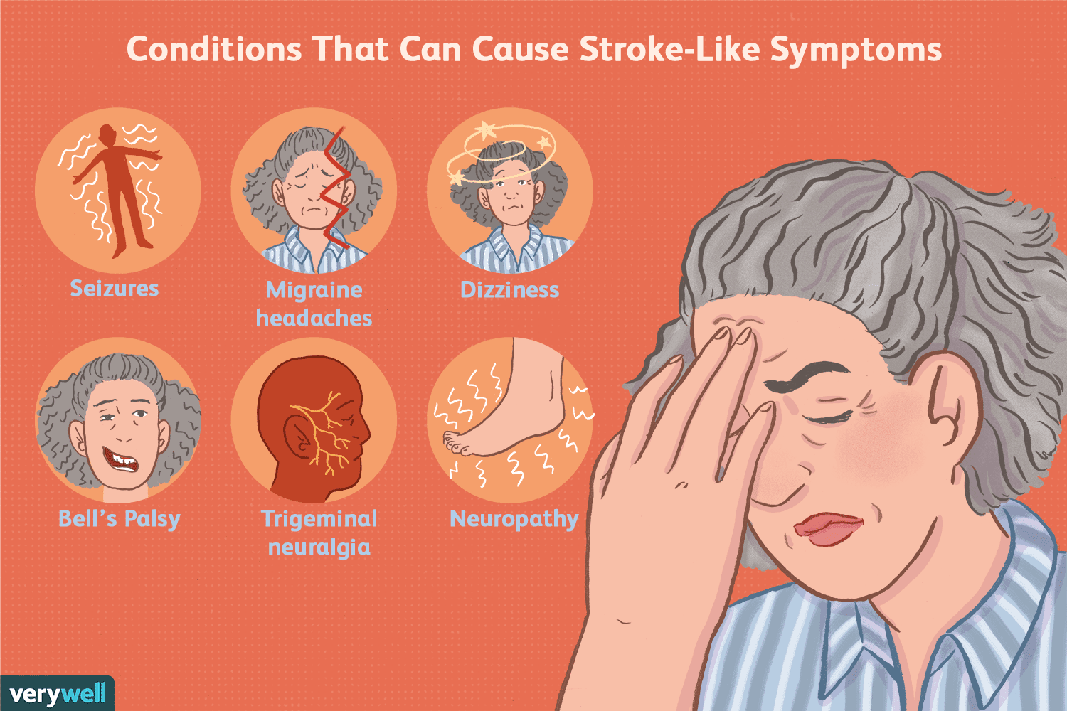 Conditions That Can Cause Stroke Like Symptoms
