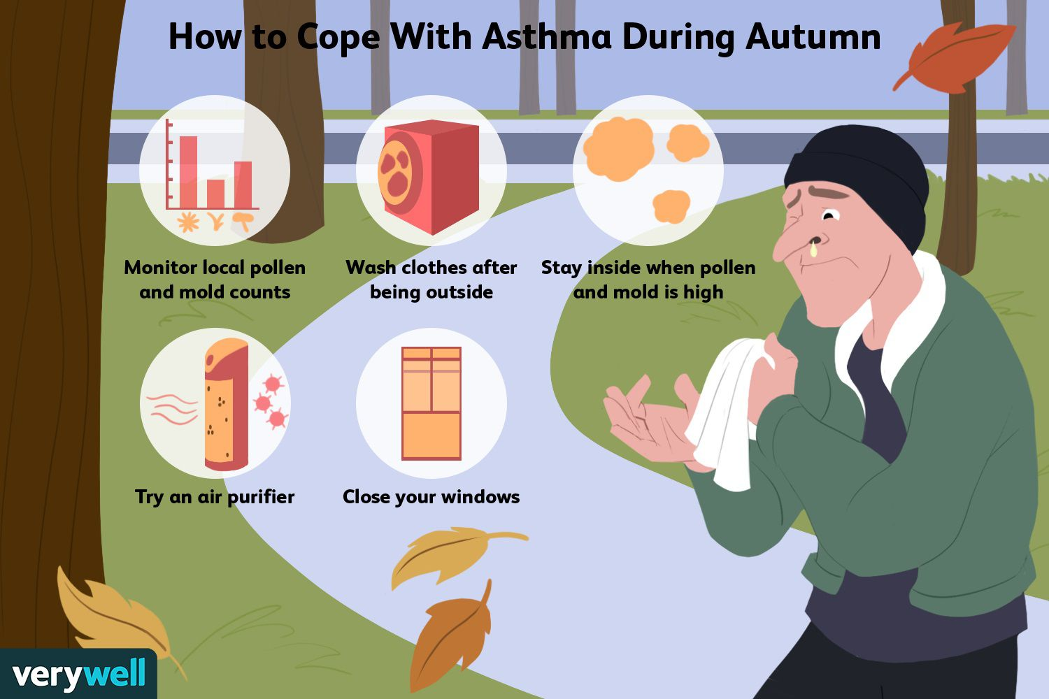 How to Cope With Asthma During Autumn