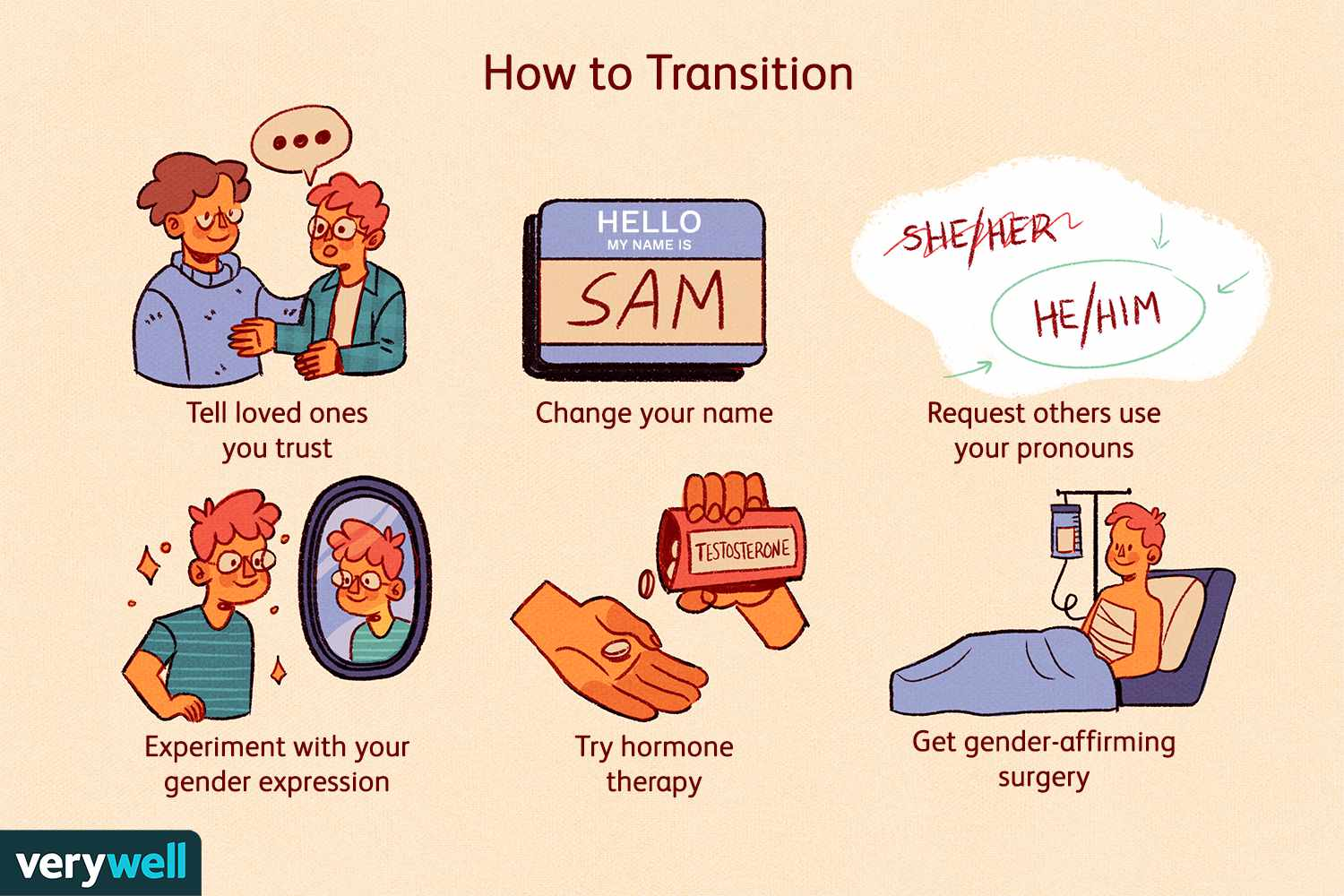 How to Transition