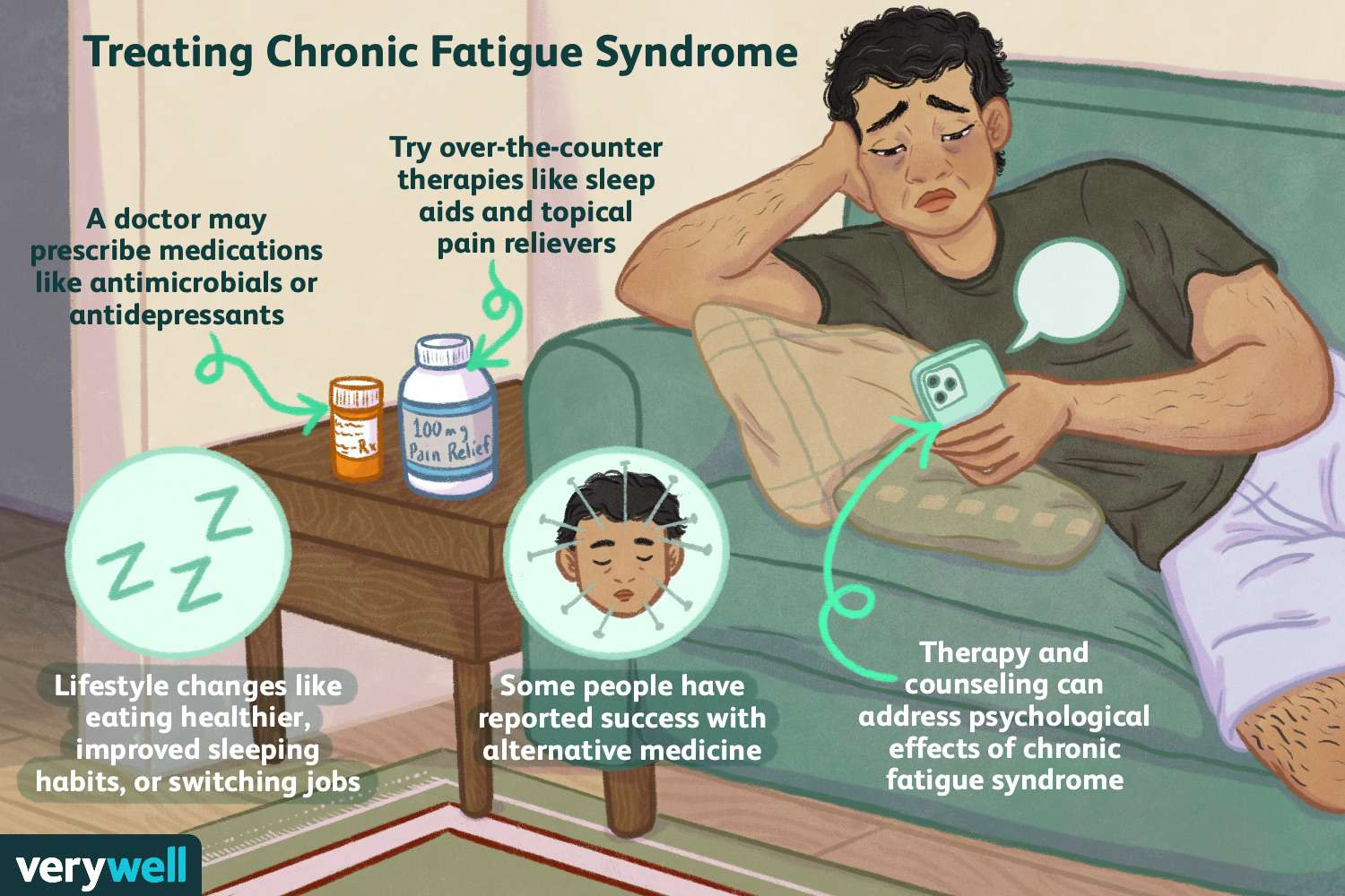 Extreme fatigue stress 11 Signs